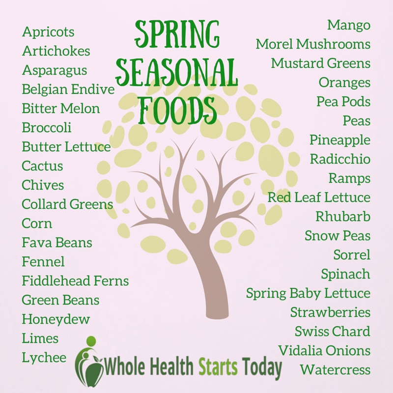 list source: http://www.fruitsandveggiesmorematters.org/whats-in-season-spring