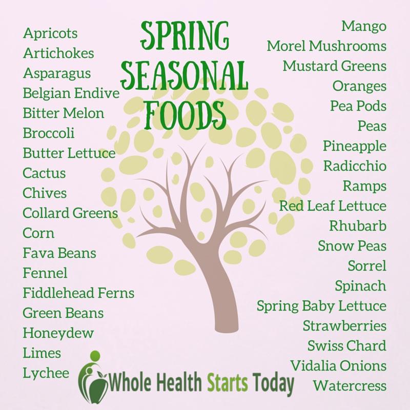 list source:http://www.fruitsandveggiesmorematters.org/whats-in-season-spring