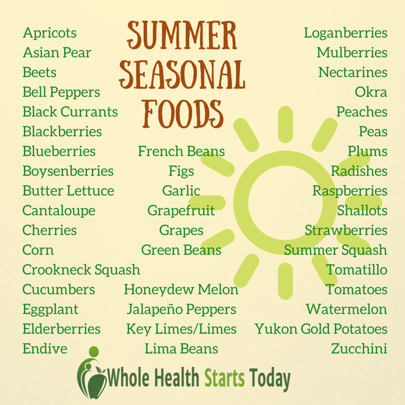 list source: http://www.fruitsandveggiesmorematters.org/whats-in-season-summer
