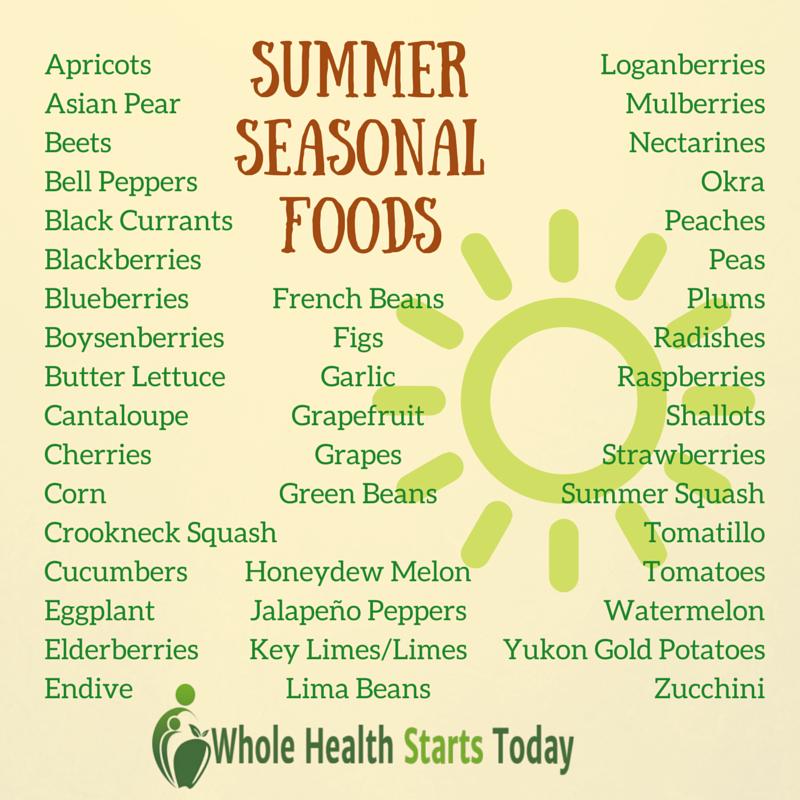 list source:http://www.fruitsandveggiesmorematters.org/whats-in-season-summer