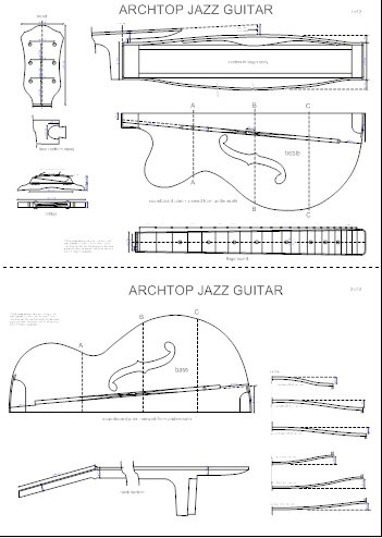 Scale Patterns for Guitar and Why You Need Them
