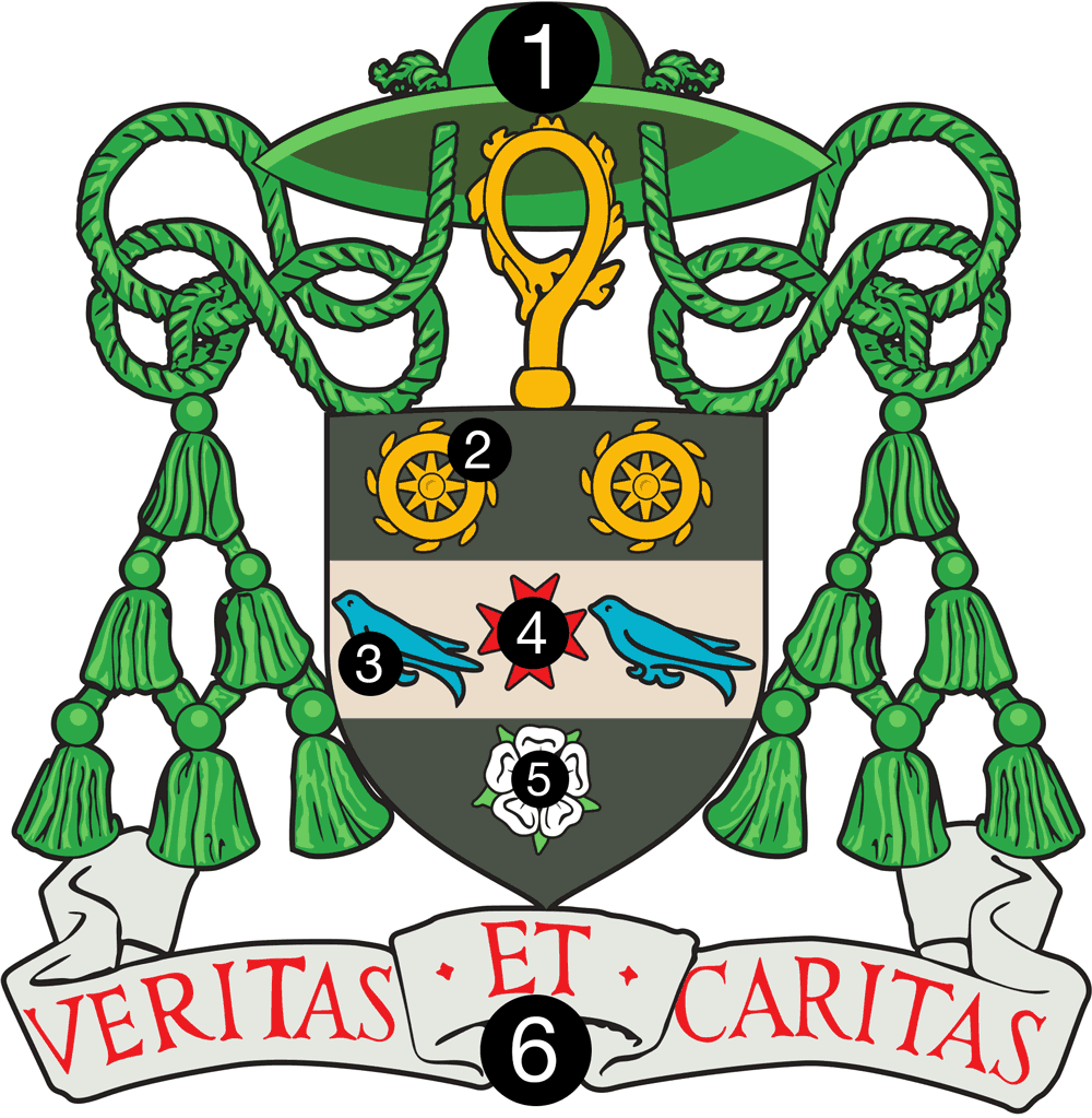 Use the numbers to learn the symbology of our crest in the headings below.