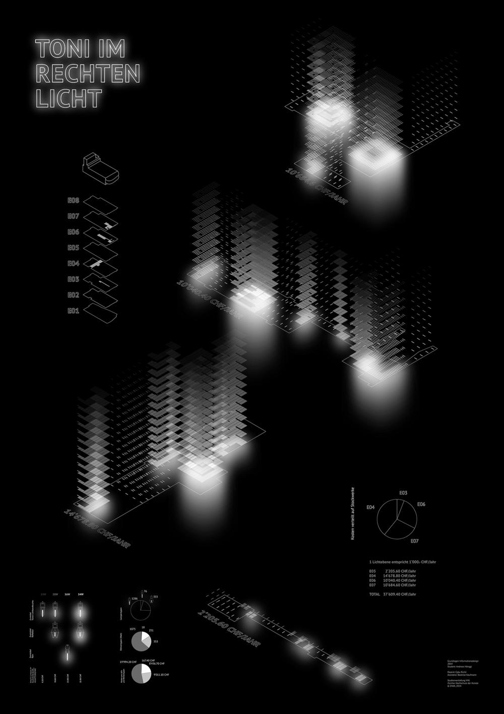 Infodesign_Portfolio.png