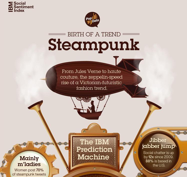 Steampunk thumbnail