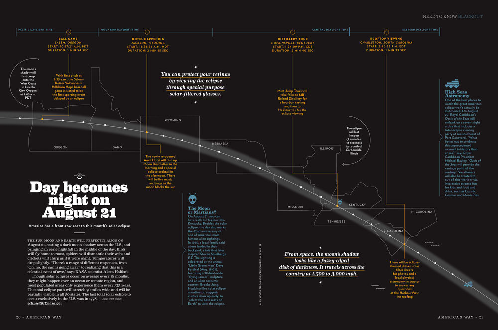 solar eclipse infographic; american way magazine, 2017 | won merit awards for best single spread design & infographic, society of publication designers