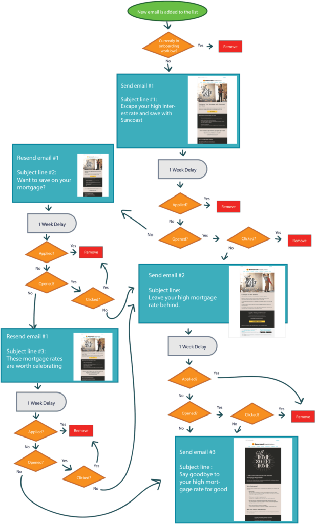 mortgage-refi-workflow-617x1024.png