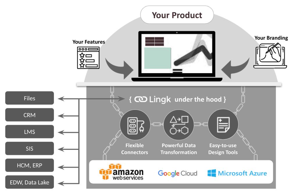 Browse   Public     Connectors   and example   SQL Recipes .