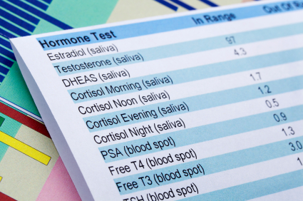 Hormone Testing.jpg