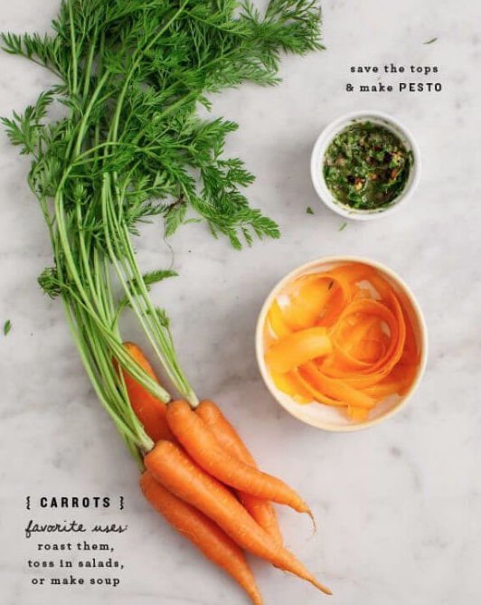 Carrot Top Pesto -
