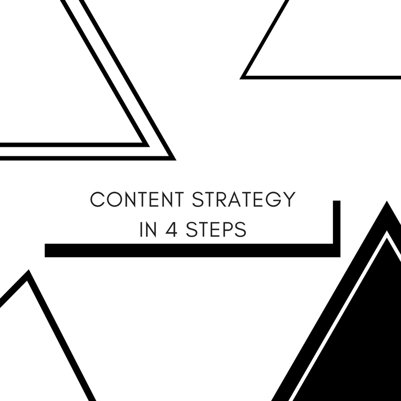 DEVELOP A CONTENT STRATEGY USING THESE 4 STEPS