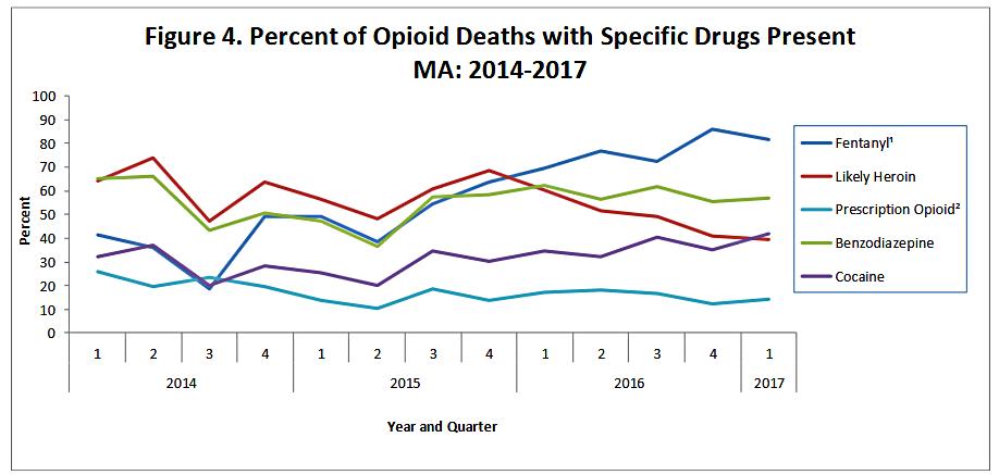 source: massachusetts department of public health