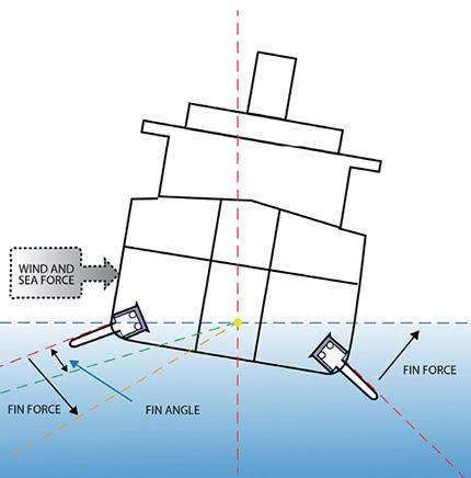 Fin_force_diagram.jpg