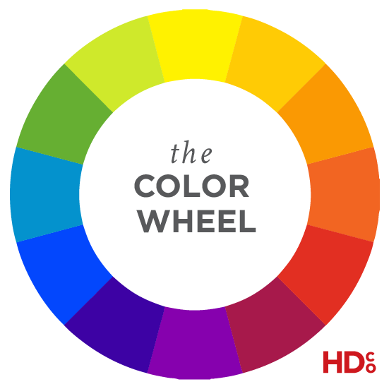 The color wheel – an essential starting place to understand color! | Hoot Design Co.