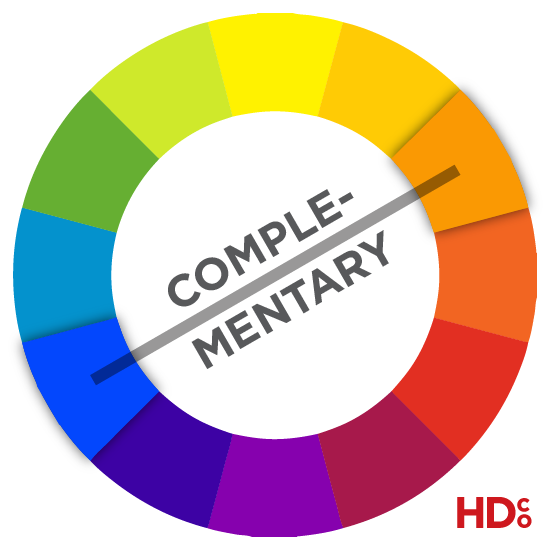 Complementary colors are opposite one another on the color wheel.