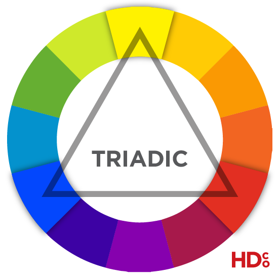 Triadic colors are playful groups of threes evenly spaced around the color wheel. One of the important foundations to understand about color theory. | Hoot Design Co.