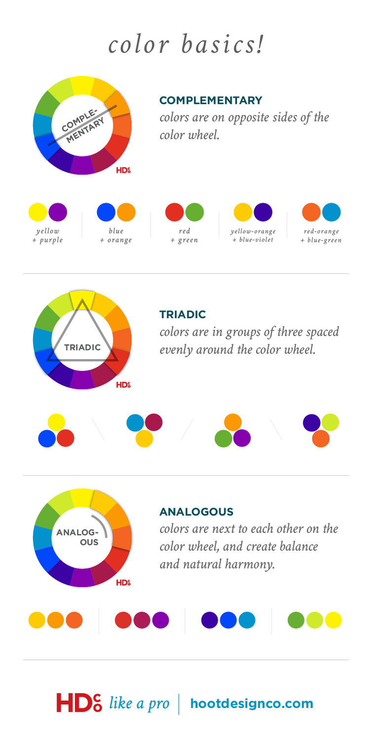 Color Basics how to choose the best color combination for your project | part 1