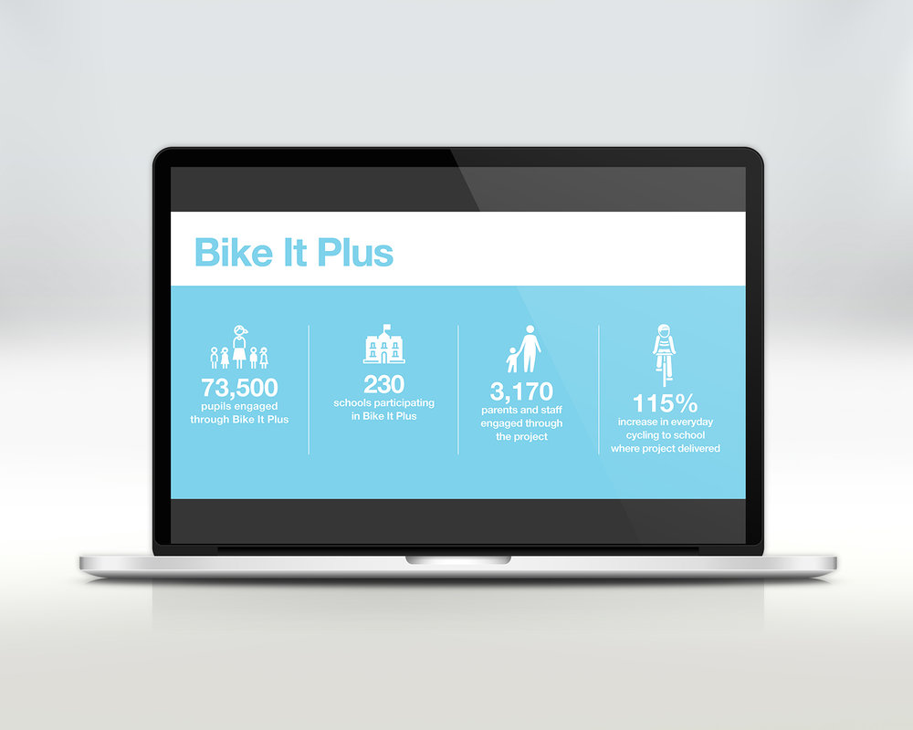 Sustrans Annual report infographics 04.jpg