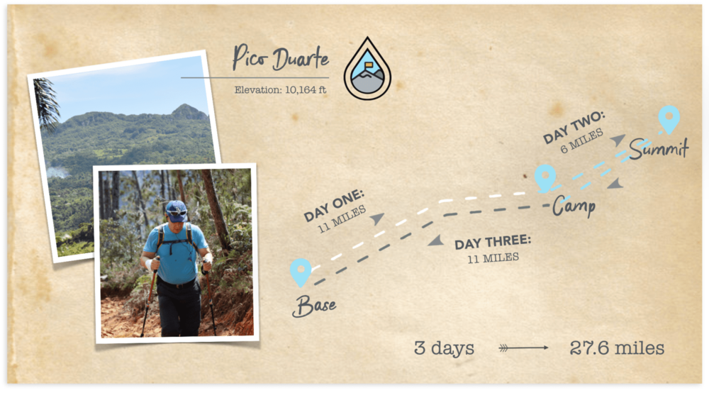 pico-duarte-trek-map-BLUE-Missions