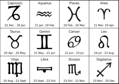 ASTROLOGY CHART.jpg