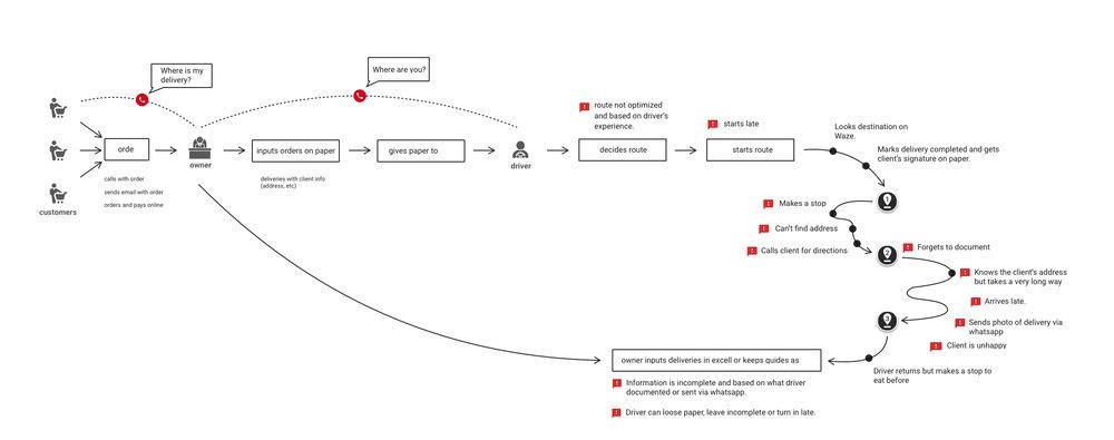 user-journey-operations.jpg
