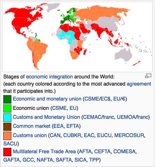 Economic_unions