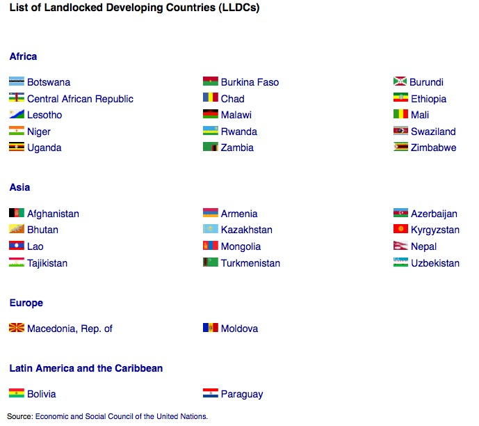 Landlocked_developing_countries
