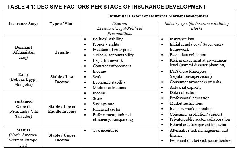 Decisive_factors