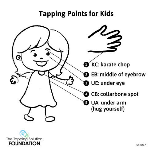4-tapping-points kids-TIC.jpg