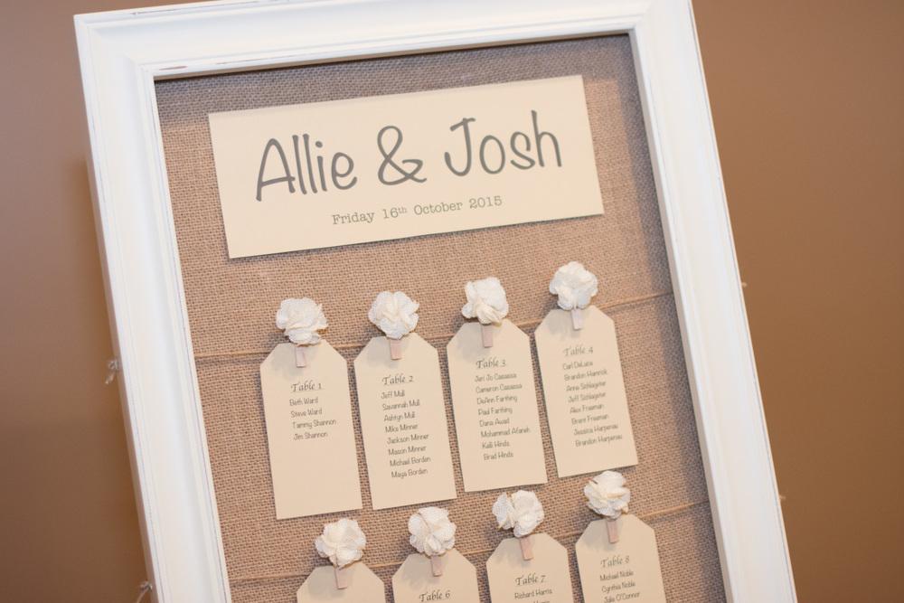 Allie&JoshWeddingFavs-078.jpg
