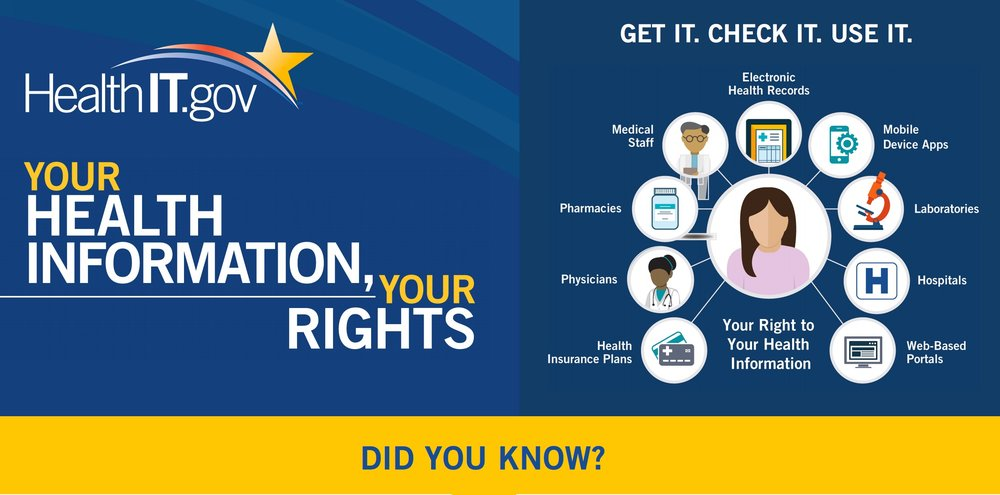 Videos and Fact sheets about your rights under HIPAA.