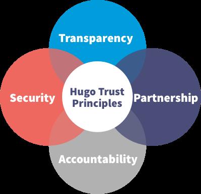 Privacy Principles.png