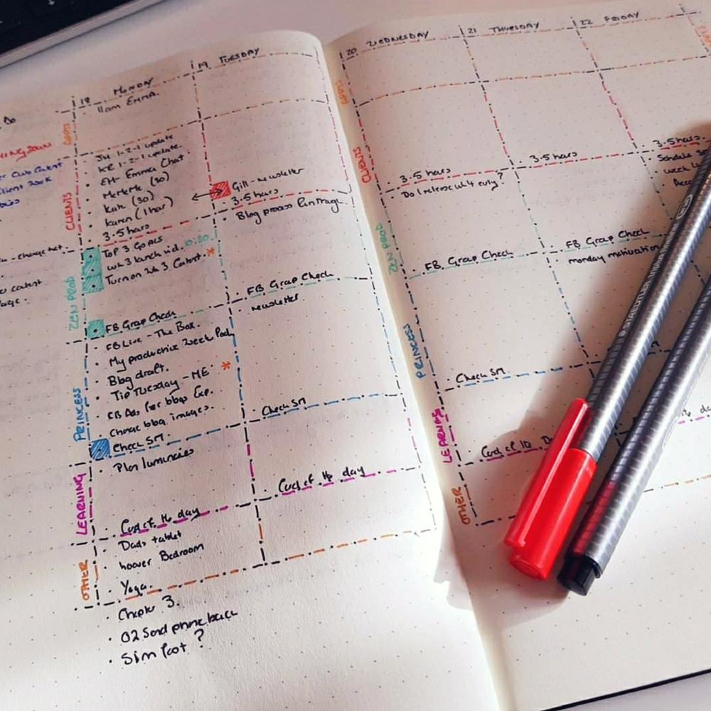 Bullet Journal for the Week Ahead