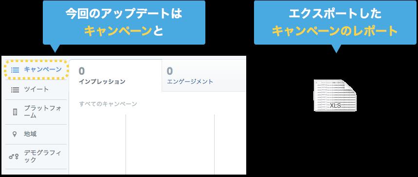 sakekuma.com_twitter-ads_20150520_01.png