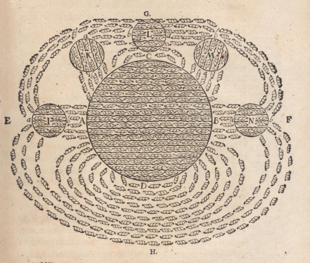 Drawing of a magnetic field by French philosopher René Descartes, from his  Principia Philosophiae , 1644.