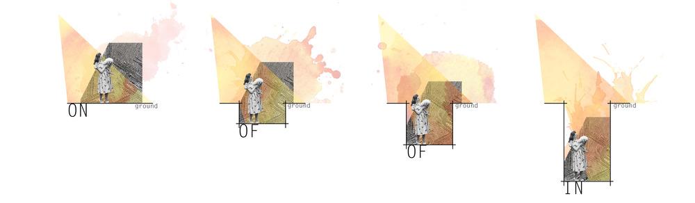 diagram: perception of ground plane manipulation