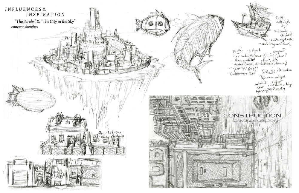 influences & inspiration - city sketches.jpg