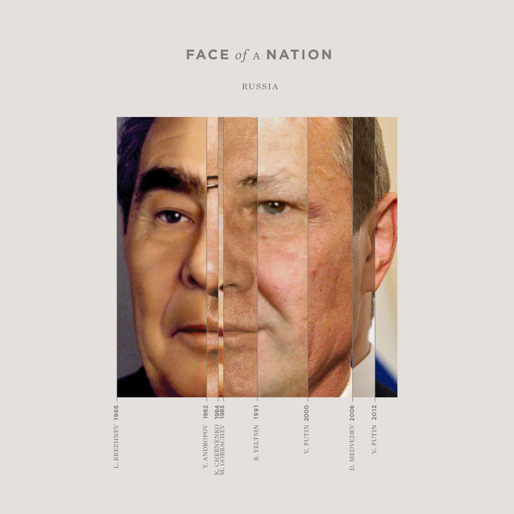face-of-a-nation-Russia.jpg