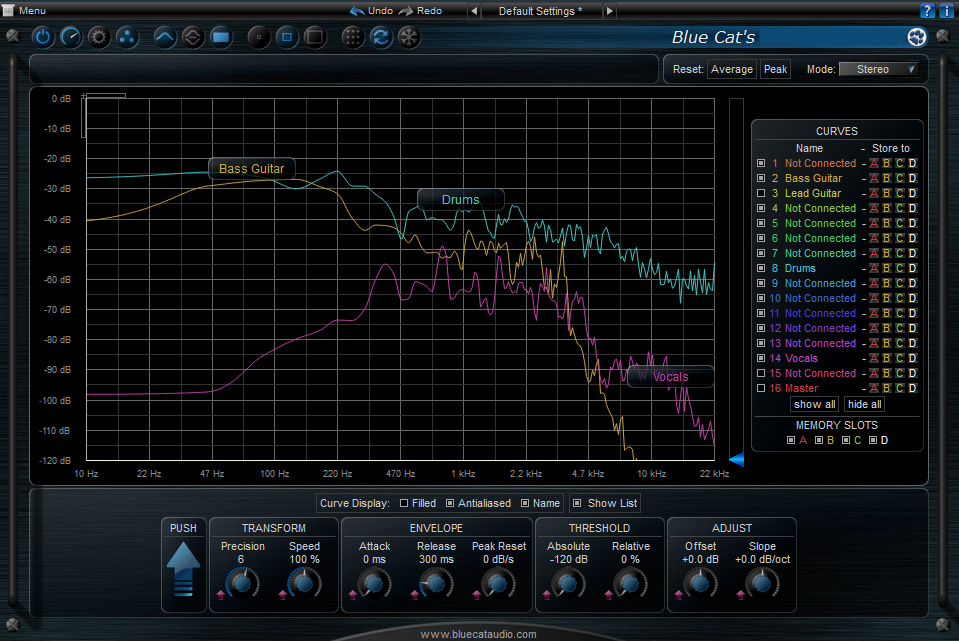 Blue Cat's FreqAnalyst Multi Pro Tools