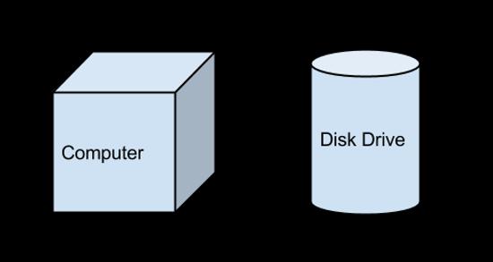 RAID Figure 1 Web.png