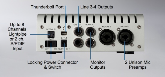 UA Apollo Twin Connections.jpg