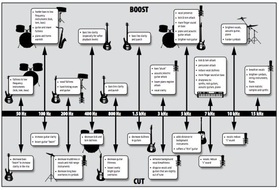 Free Studio Monitoring Guide - PDF Download.png