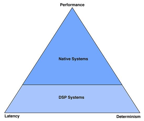 DAW-Pyramid.jpg
