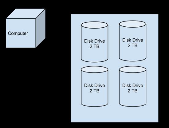 RAID Figure 2 Web.png