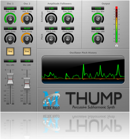 AAX Plugins That Got Neil's Attention in 2013 | Pro Tools