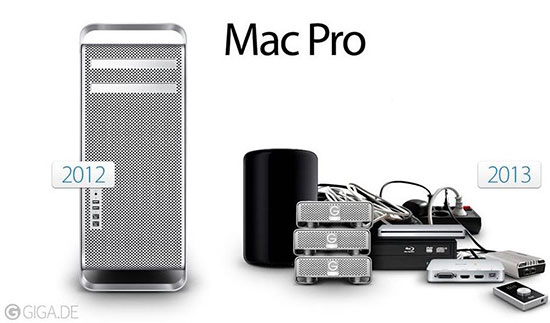Apple Mac Pro 2010 6-core 2.8 Protools 10.3 waves Plugins Package And More With A Long Standing Reputation