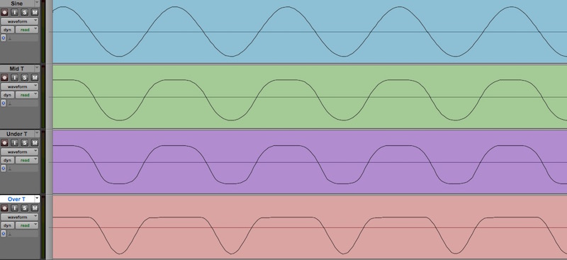Sine wave driven through T mode with under, over and middle bias settings