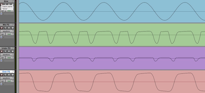 Sine wave driven through P2 mode with under, over and middle bias settings