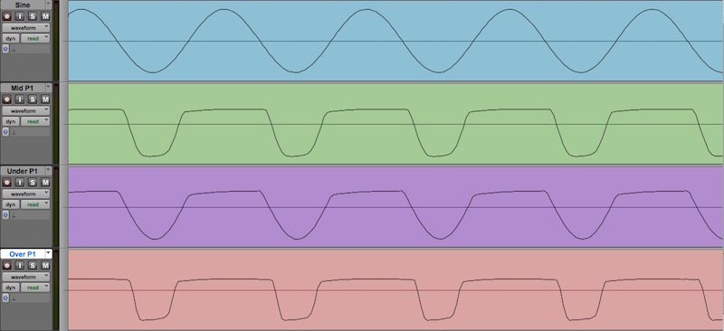 Sine wave driven through P1 mode with under, over and middle bias settings