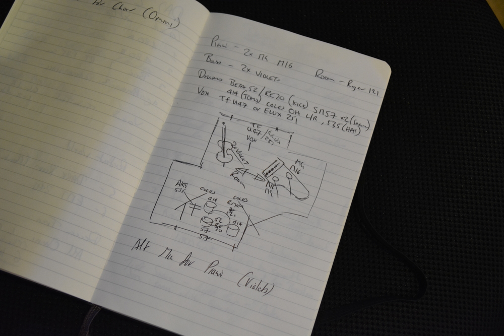 This is a photo of my MWTM note book sketch of the studio layout for the recording and microphone choices.