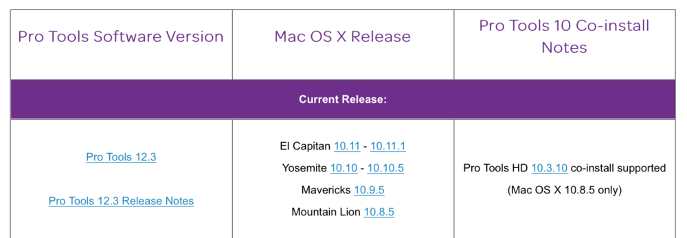 Pro tools 12 mac os x | Pro Tools 12 6 1 (Full + Crack